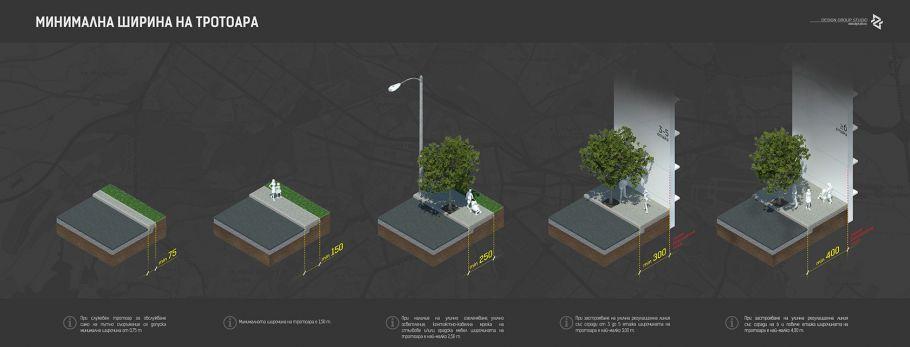 b_910_0_16777215_00_images_DGstudio_streetscape_sidewalk.jpg